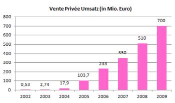 _vente-privee2009