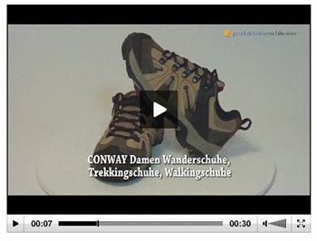 360-Grad-Videoclip von Produktvideo-schleuder.de