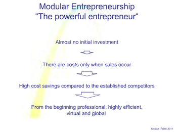 Modularentrepreneurship