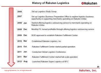 _Rakuten Logistics1