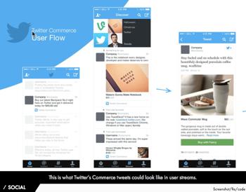 Twittercommerce