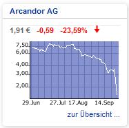 Arcandorcrash