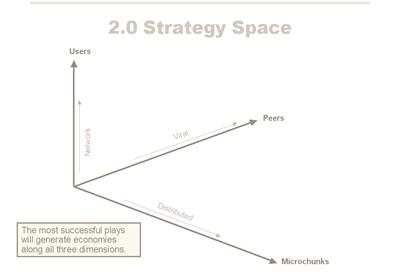 20strategyspace_1